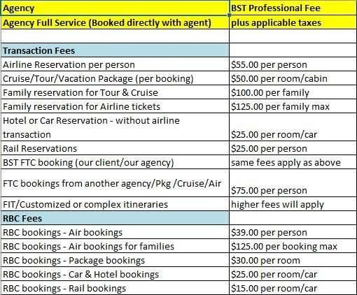 Professional Fees